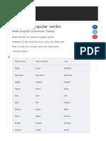 table-of-irregular-verbs.pdf