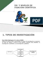 321645807 Tipos y Niveles de Investigacion Cientifica