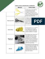 Materiales Para El Uso en La Industria de La Confección