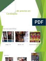 Variación de Precios en Carabayllo