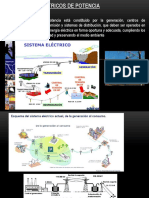 Exposicion Sistemas Electricos de Potencia