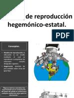 Modelo de Reproducción