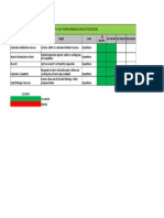 Example of Quality KPI