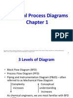 Chapter 01 - Process Diagrams- Added by 8 Mar 2017 (1).pptx