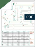 Material Flow Sheet
