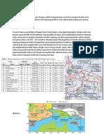 Tektonik Papua
