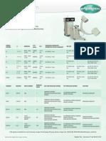 IMD Rasius DIM (DataSheet