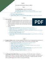BA(Prog.)_History Syllabus (CBCS), Sem. I.docx