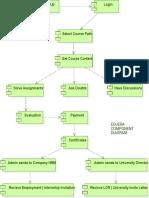 Eduera Component Diagram