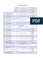 Daftar Nama Sekolah Per Kecamatan