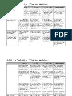 Rubric for Classroom Websites