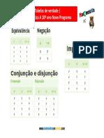 Resumo Lógica Tabelas de verdade e Propriedades.pdf
