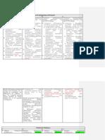 პორტფოლიოს შეფასების კრიტერიუმები 5-6 klasebi