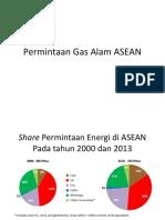 Permintaan Gas Alam ASEAN