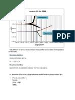 Calculos de Corrosion Eectroquimica.docx