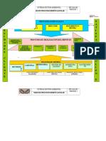 1 Mapa de Procesos -Empresa DISEÑOS AGUILAR (1)
