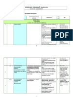Planificare Dezvoltare Personala Clasa 2 Aramis (1)