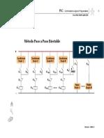 4-Metodo Paso a Paso Biestable