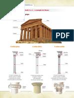 Arquitetura Grega Ordens