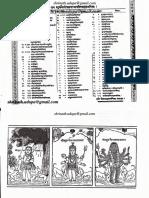 Bhairava Upannya Nyaya (Puja).pdf
