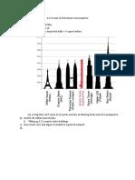 2.4.4 Scale of Petroleum Consumption Notes