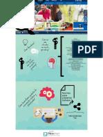 Resumen – Infografia - S8.pdf
