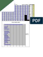 plantilla de correción 16PF5