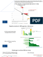 Objectives of the Development Partner Roundtable