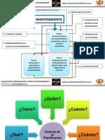 Planificación en mantenimientox.pdf