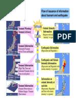 Seismic Map and Tsunami Information