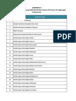 Daftar Perguruan Tinggi yang telah Mendirikan Sarana BI Corner.pdf