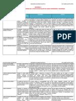 Informe 2 Conclusiones de Carlos Fernandezokiiiiiiiiiiii