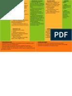 PROMAKITI - Business Model Canvas