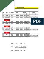 Perbandingan Sim KPR