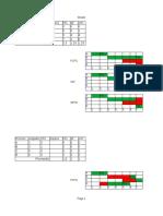 Ejercicio Planificación de Procesos