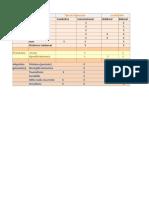 Correlación Entre Perfil Audiométrico y Etiologías