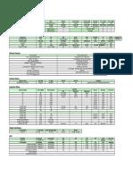 15063 Mkt Spec Technical Data