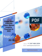 Steel Concrete Fibers Market Outlook and Industry Analysis 2025