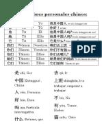 Curso Básico_ Los Pronombres en Chino - Hablo Chino