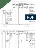 Std. QAP of ELASTOMERIC BEARINGS (07-05-14).pdf