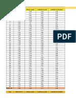 Medidas de Centralización y Dispersión - Tons Kpi