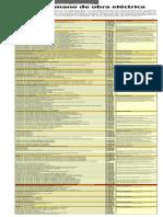 costos ELECTRICAS.pdf
