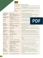 epi_upper_more_phrasal_verbs.pdf