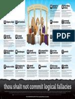 Logical Fallacies.pdf