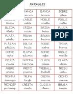 Construcció de paraules sil·labes.pdf
