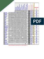 Classificacio Equips 2018 (19).pdf