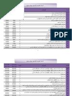 تسعير المواد.pdf