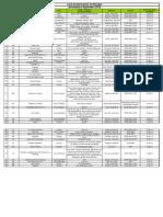 _Lista Operaciones Certificadas 07.31.18.pdf