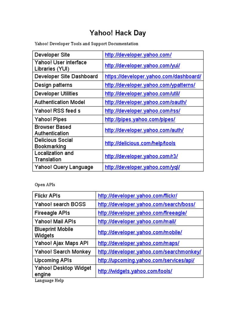 Hackhelp software development web software malvernweather Images
