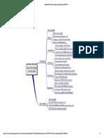 Mapa-Mental-Tipos-oração-coordenada.gif (586×481)